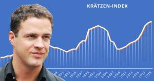 Johann Gudenus mit Krätzen-Index-Diagramm