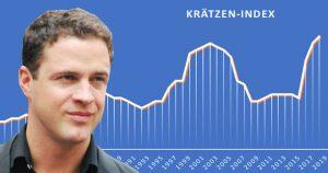 Johann Gudenus, im Hintergrund ein Krätzen-Index-Diagramm